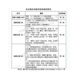 宁夏项目可行性分析报告 甘肃可靠的报告