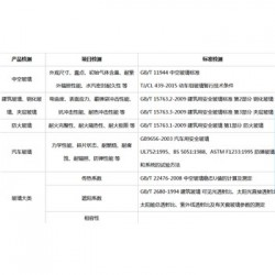 湖南省锻打玻璃国家认证单位机构实验室