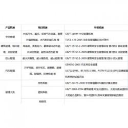 湖南省热熔玻璃第三方计量检测