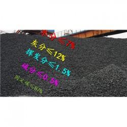 临沂铸造焦炭生产销售