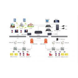 矿用4G通讯系统