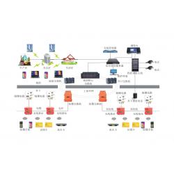 矿用无线通讯系统