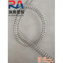 pu食品级钢丝管 瑞奥塑胶软管 pu食品级钢丝